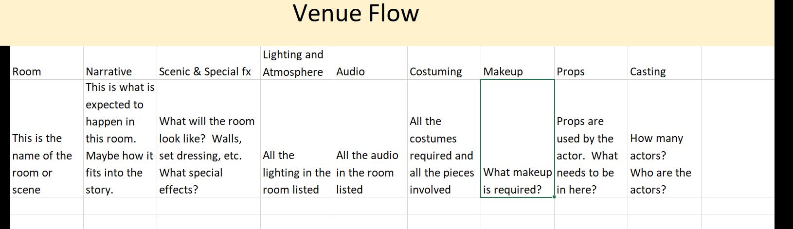 Name:  venue flow image.PNG Views: 49 Size:  43.8 KB